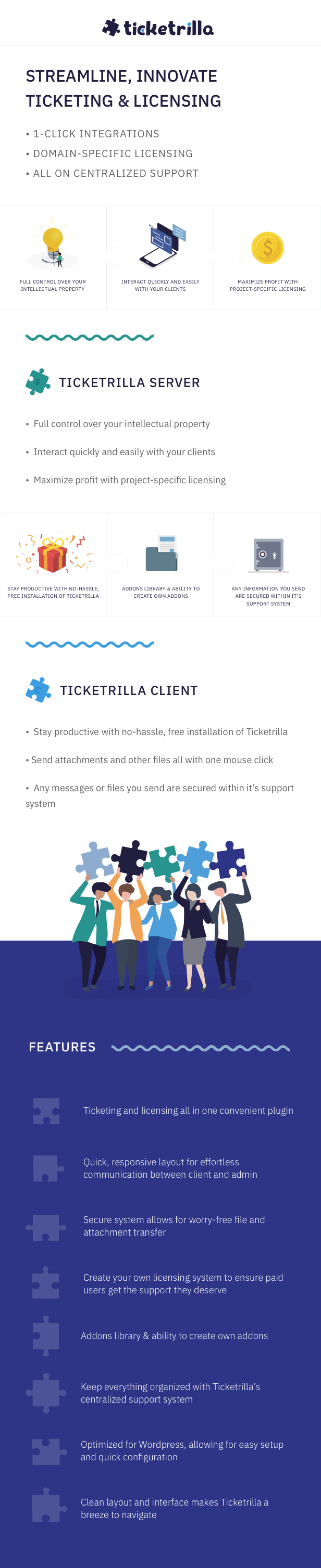 Ticketrilla: Server - 1